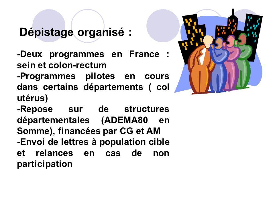 Dépistage organisé : -Deux programmes en France : sein et colon-rectum -Programmes pilotes en cours dans certains départements ( col utérus) -Repose sur de structures départementales (ADEMA80 en Somme), financées par CG et AM -Envoi de lettres à population cible et relances en cas de non participation