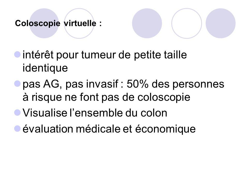 Coloscopie virtuelle : intérêt pour tumeur de petite taille identique pas AG, pas invasif : 50% des personnes à risque ne font pas de coloscopie Visualise lensemble du colon évaluation médicale et économique