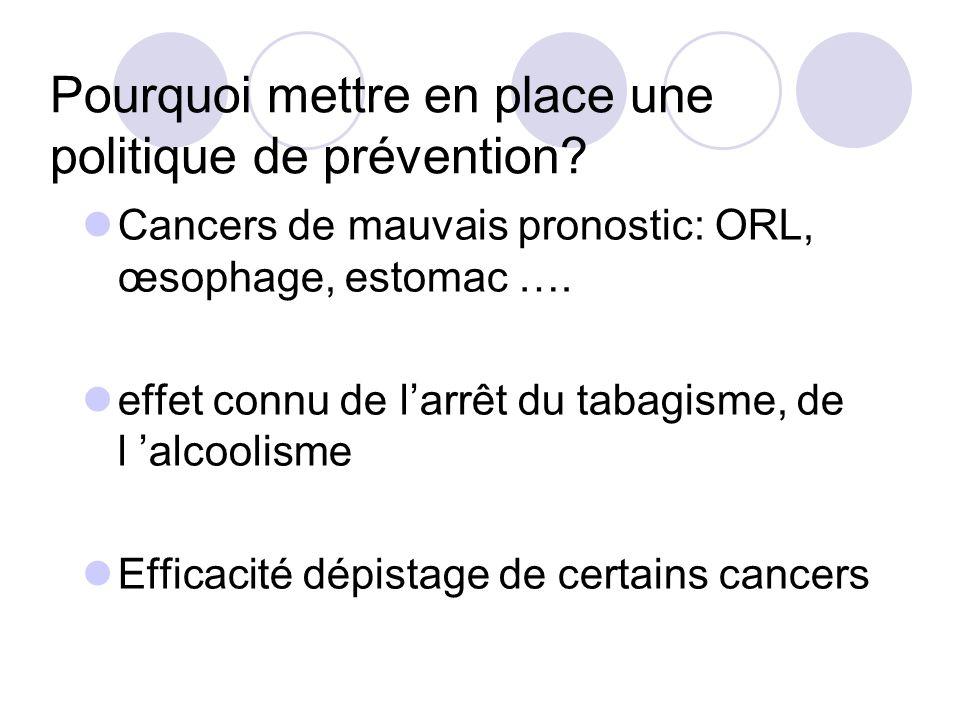 Constat : 15 - 20 millions de 50-74 ans de personnes en France Test de dépistage: tous les 2 ans Objectif : diminution de 20% mortalité spécifique si 50% participation Dépistage généralisé en 2008 en France