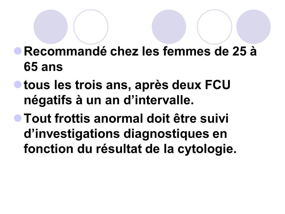 Recommandé chez les femmes de 25 à 65 ans tous les trois ans, après deux FCU négatifs à un an dintervalle.
