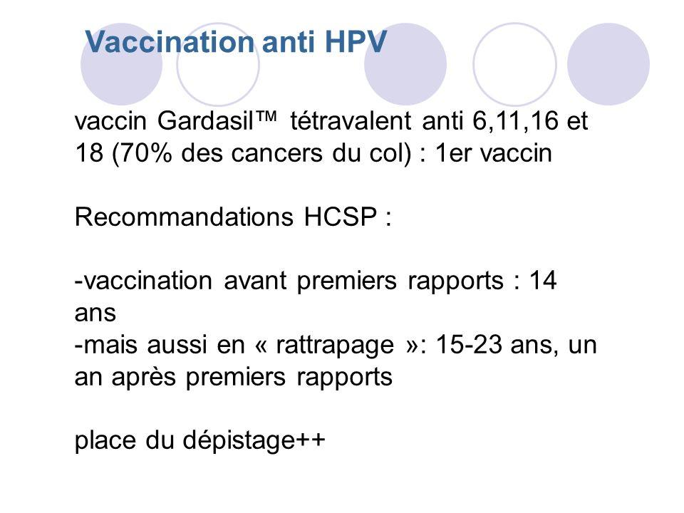 Vaccination anti HPV vaccin Gardasil tétravalent anti 6,11,16 et 18 (70% des cancers du col) : 1er vaccin Recommandations HCSP : -vaccination avant premiers rapports : 14 ans -mais aussi en « rattrapage »: 15-23 ans, un an après premiers rapports place du dépistage++