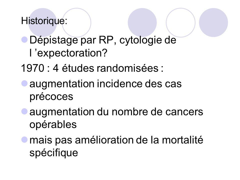 Historique: Dépistage par RP, cytologie de l expectoration.