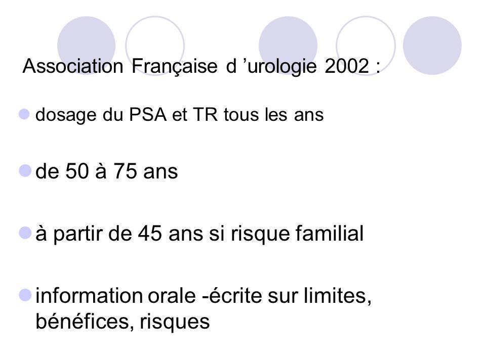 Association Française d urologie 2002 : dosage du PSA et TR tous les ans de 50 à 75 ans à partir de 45 ans si risque familial information orale -écrite sur limites, bénéfices, risques