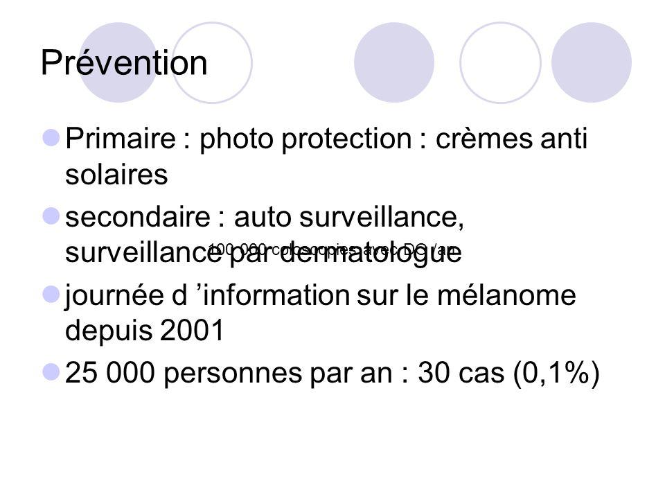 Prévention Primaire : photo protection : crèmes anti solaires secondaire : auto surveillance, surveillance par dermatologue journée d information sur le mélanome depuis 2001 25 000 personnes par an : 30 cas (0,1%) 100 000 coloscopies avec DO /an