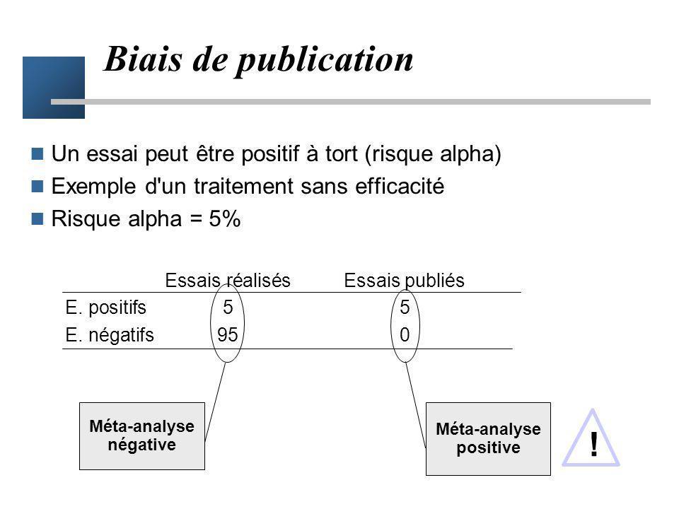 Problème 3 Les essais positifs sont plus facilement publiés que les négatifs Différence significative Différence non-significative Publication
