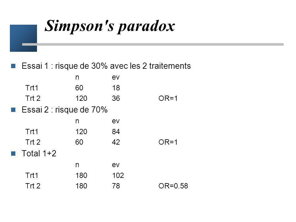 Solution Existence d'un risque d'erreur statistique au niveau des résultats des essai Calcul d'un effet traitement commun à partir des données de chaq