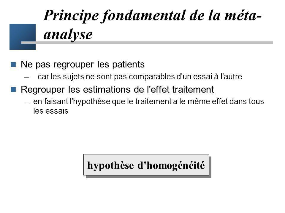 Simpson's paradox Essai 1 : risque de 30% avec les 2 traitements nev Trt1 6018 Trt 212036OR=1 Essai 2 : risque de 70% nev Trt1 12084 Trt 26042OR=1 Tot