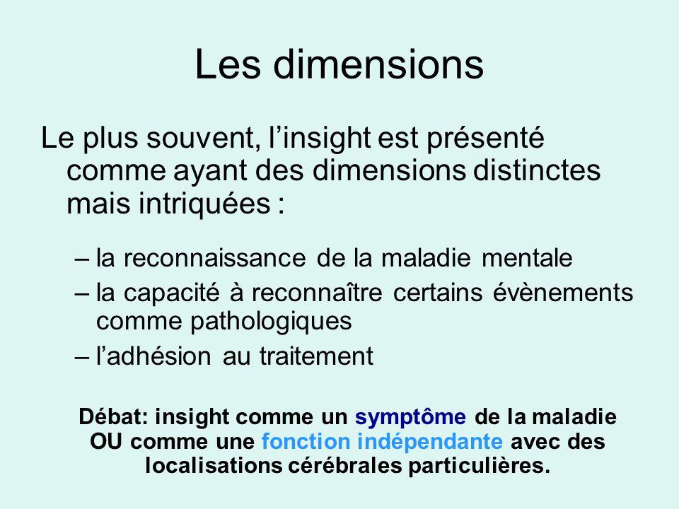 Les dimensions Le plus souvent, linsight est présenté comme ayant des dimensions distinctes mais intriquées : –la reconnaissance de la maladie mentale