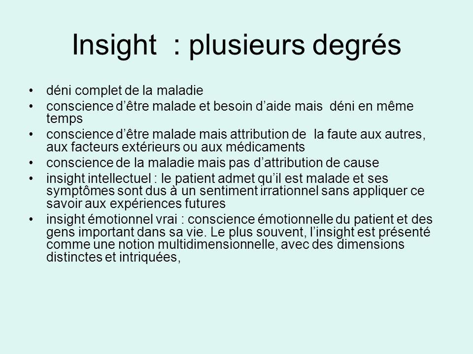 Insight : plusieurs degrés déni complet de la maladie conscience dêtre malade et besoin daide mais déni en même temps conscience dêtre malade mais att