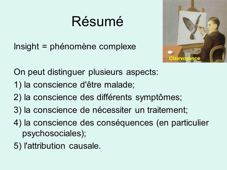 Résumé Insight = phénomène complexe On peut distinguer plusieurs aspects: 1) la conscience d'être malade; 2) la conscience des différents symptômes; 3