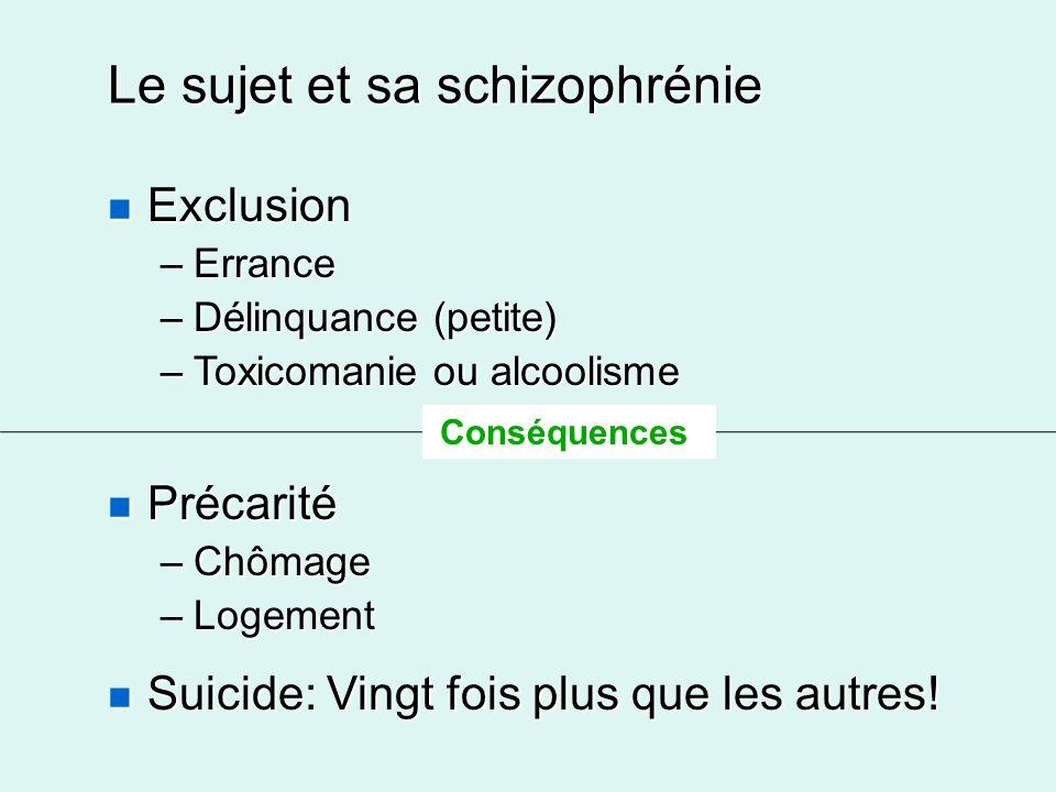 Exclusion Exclusion –Errance –Délinquance (petite) –Toxicomanie ou alcoolisme Précarité Précarité –Chômage –Logement Suicide: Vingt fois plus que les