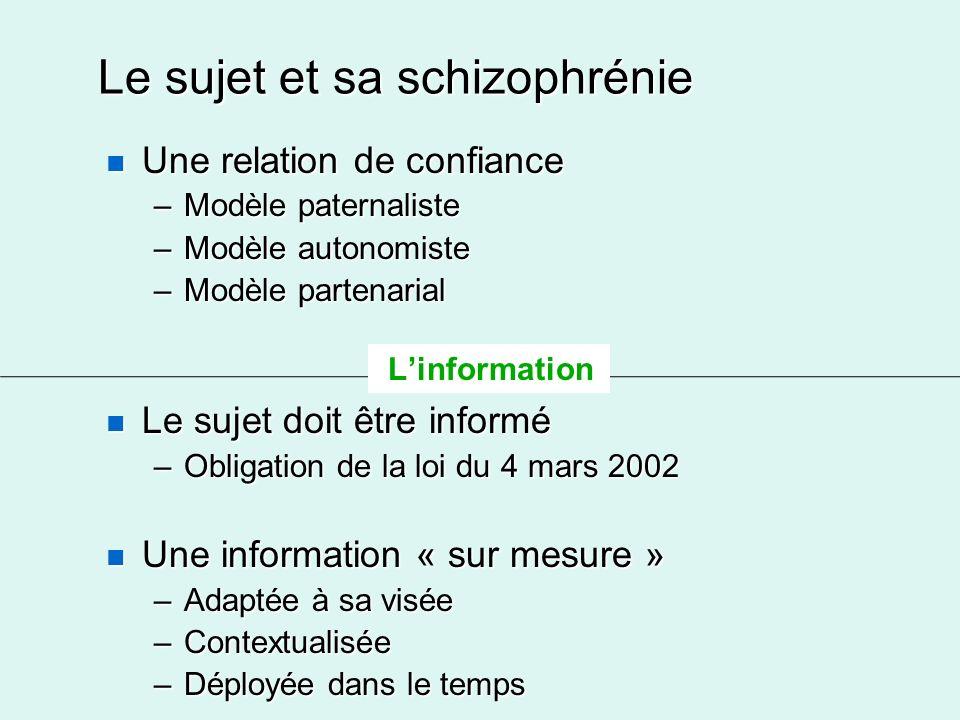 Une relation de confiance Une relation de confiance –Modèle paternaliste –Modèle autonomiste –Modèle partenarial Le sujet doit être informé Le sujet d