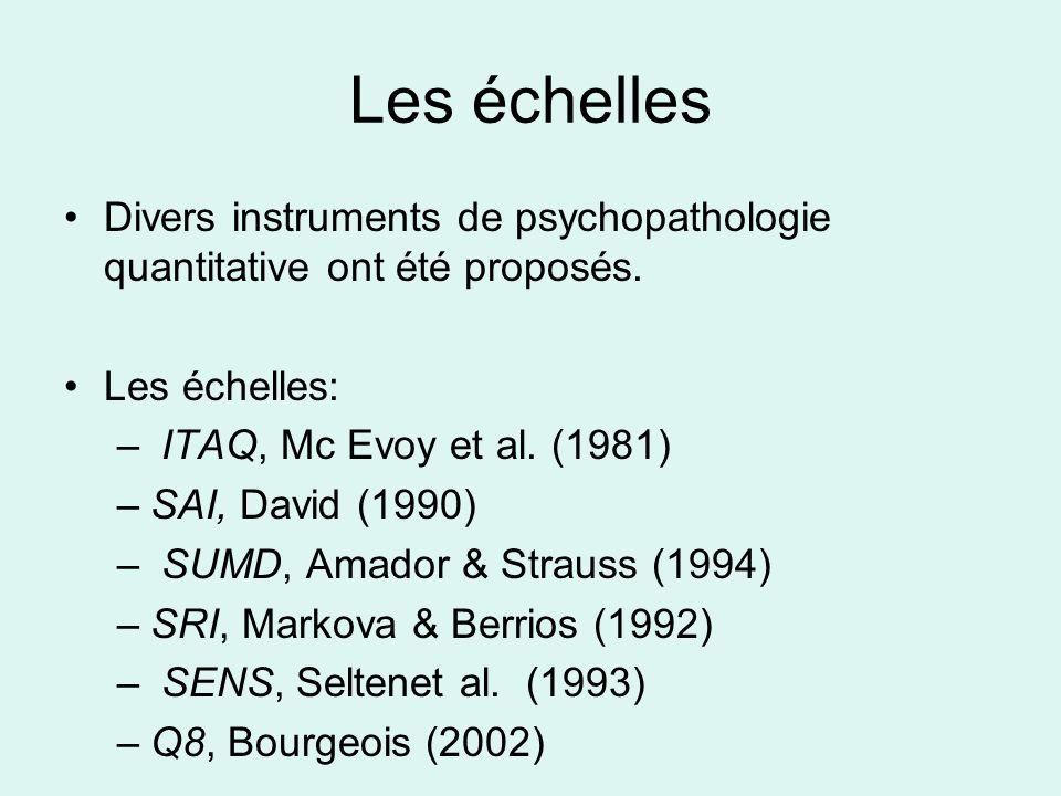 Les échelles Divers instruments de psychopathologie quantitative ont été proposés. Les échelles: – ITAQ, Mc Evoy et al. (1981) –SAI, David (1990) – SU