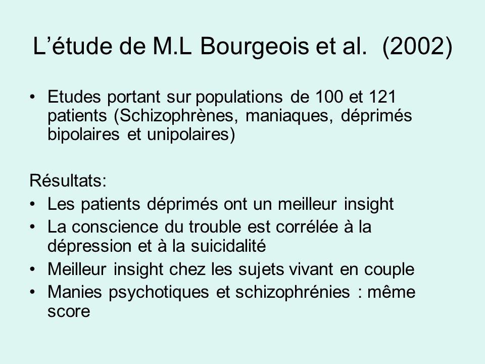 Létude de M.L Bourgeois et al. (2002) Etudes portant sur populations de 100 et 121 patients (Schizophrènes, maniaques, déprimés bipolaires et unipolai