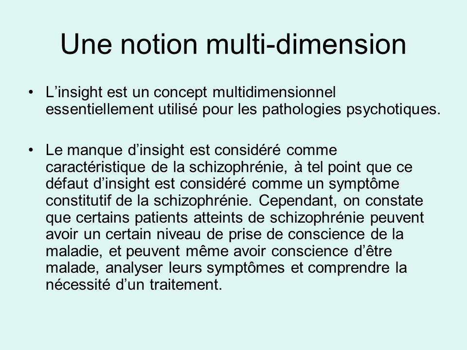 Linsight est un concept multidimensionnel essentiellement utilisé pour les pathologies psychotiques. Le manque dinsight est considéré comme caractéris