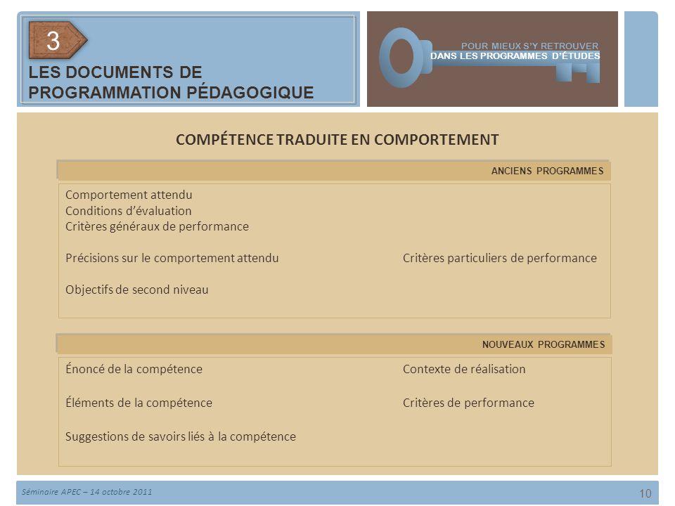 10 COMPÉTENCE TRADUITE EN COMPORTEMENT ANCIENS PROGRAMMES NOUVEAUX PROGRAMMES Comportement attendu Conditions dévaluation Critères généraux de performance Précisions sur le comportement attenduCritères particuliers de performance Objectifs de second niveau Énoncé de la compétenceContexte de réalisation Éléments de la compétenceCritères de performance Suggestions de savoirs liés à la compétence POUR MIEUX SY RETROUVER DANS LES PROGRAMMES DÉTUDES Séminaire APEC – 14 octobre 2011 LES DOCUMENTS DE PROGRAMMATION PÉDAGOGIQUE 33