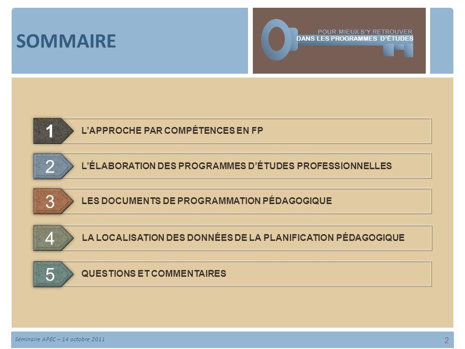 Séminaire APEC – 14 octobre 2011 SOMMAIRE LAPPROCHE PAR COMPÉTENCES EN FPLÉLABORATION DES PROGRAMMES DÉTUDES PROFESSIONNELLESLES DOCUMENTS DE PROGRAMMATION PÉDAGOGIQUEQUESTIONS ET COMMENTAIRES 22 55 33 11 2 LA LOCALISATION DES DONNÉES DE LA PLANIFICATION PÉDAGOGIQUE 44 POUR MIEUX SY RETROUVER DANS LES PROGRAMMES DÉTUDES