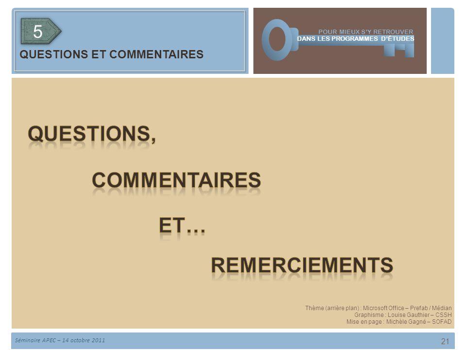 Thème (arrière plan) : Microsoft Office – Prefab / Médian Graphisme : Louise Gauthier – CSSH Mise en page : Michèle Gagné – SOFAD QUESTIONS ET COMMENTAIRES 55 21 POUR MIEUX SY RETROUVER DANS LES PROGRAMMES DÉTUDES Séminaire APEC – 14 octobre 2011
