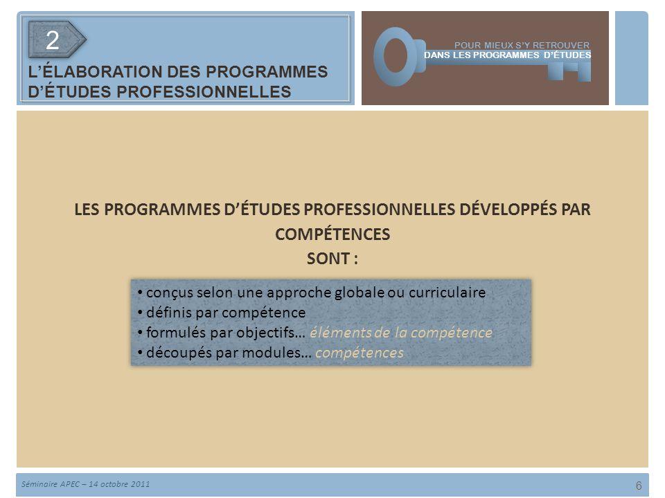 6 LES PROGRAMMES DÉTUDES PROFESSIONNELLES DÉVELOPPÉS PAR COMPÉTENCES SONT : conçus selon une approche globale ou curriculaire définis par compétence formulés par objectifs… éléments de la compétence découpés par modules… compétences conçus selon une approche globale ou curriculaire définis par compétence formulés par objectifs… éléments de la compétence découpés par modules… compétences POUR MIEUX SY RETROUVER DANS LES PROGRAMMES DÉTUDES Séminaire APEC – 14 octobre 2011 LÉLABORATION DES PROGRAMMES DÉTUDES PROFESSIONNELLES 22