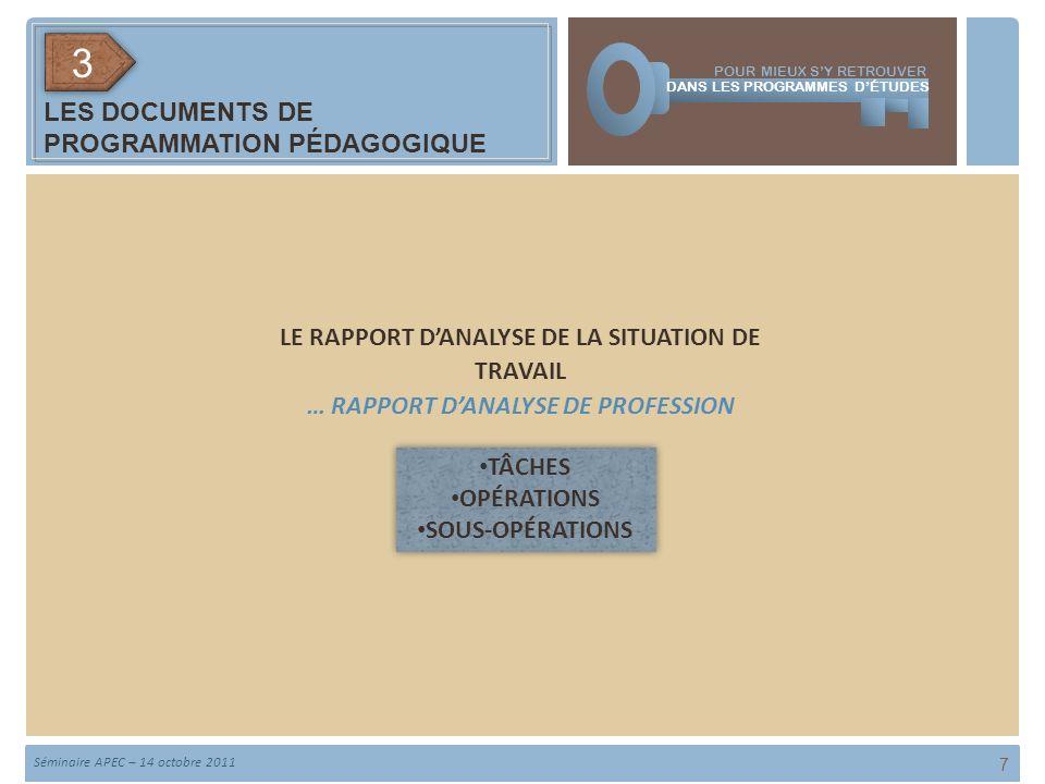 LES DOCUMENTS DE PROGRAMMATION PÉDAGOGIQUE 7 33 LE RAPPORT DANALYSE DE LA SITUATION DE TRAVAIL … RAPPORT DANALYSE DE PROFESSION TÂCHES OPÉRATIONS SOUS-OPÉRATIONS TÂCHES OPÉRATIONS SOUS-OPÉRATIONS POUR MIEUX SY RETROUVER DANS LES PROGRAMMES DÉTUDES Séminaire APEC – 14 octobre 2011