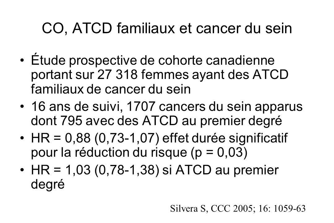 CO, ATCD familiaux et cancer du sein Étude prospective de cohorte canadienne portant sur 27 318 femmes ayant des ATCD familiaux de cancer du sein 16 a