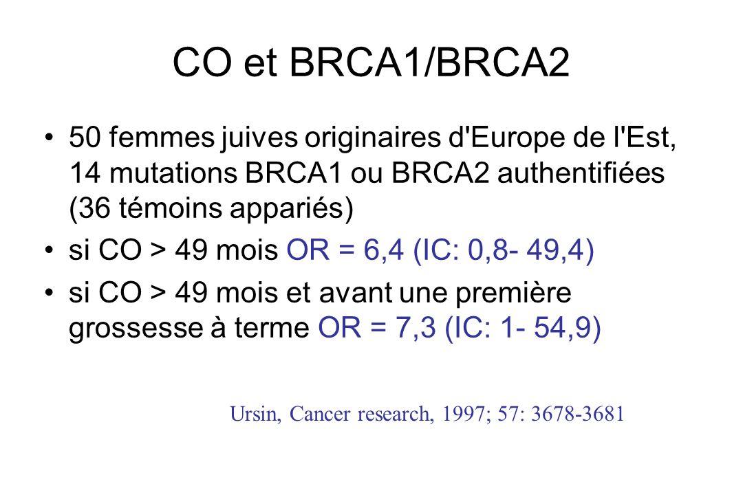 CO et BRCA1/BRCA2 50 femmes juives originaires d'Europe de l'Est, 14 mutations BRCA1 ou BRCA2 authentifiées (36 témoins appariés) si CO > 49 mois OR =