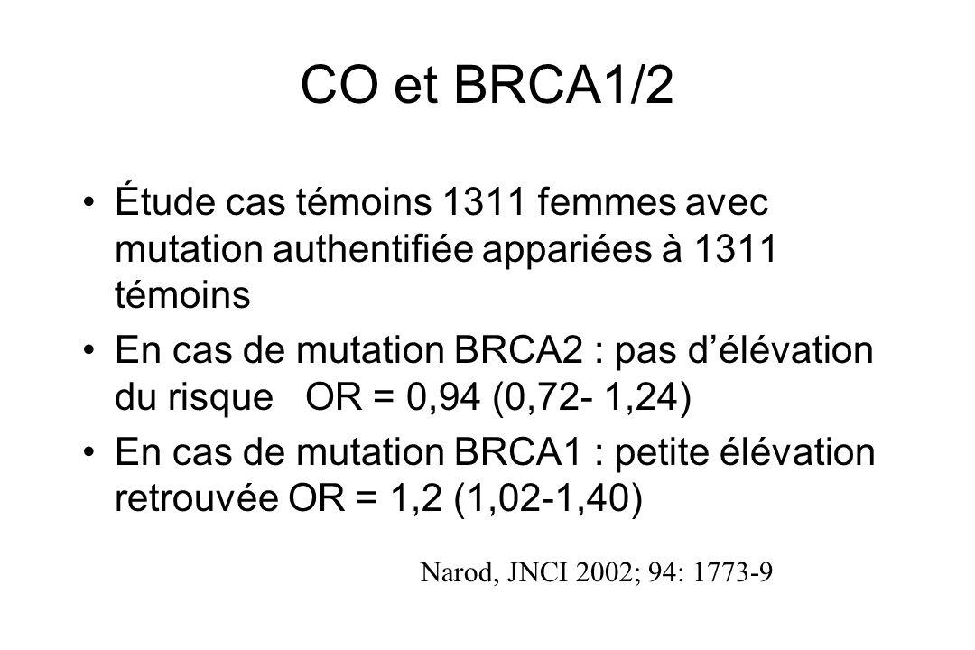 CO et BRCA1/2 Étude cas témoins 1311 femmes avec mutation authentifiée appariées à 1311 témoins En cas de mutation BRCA2 : pas délévation du risque OR