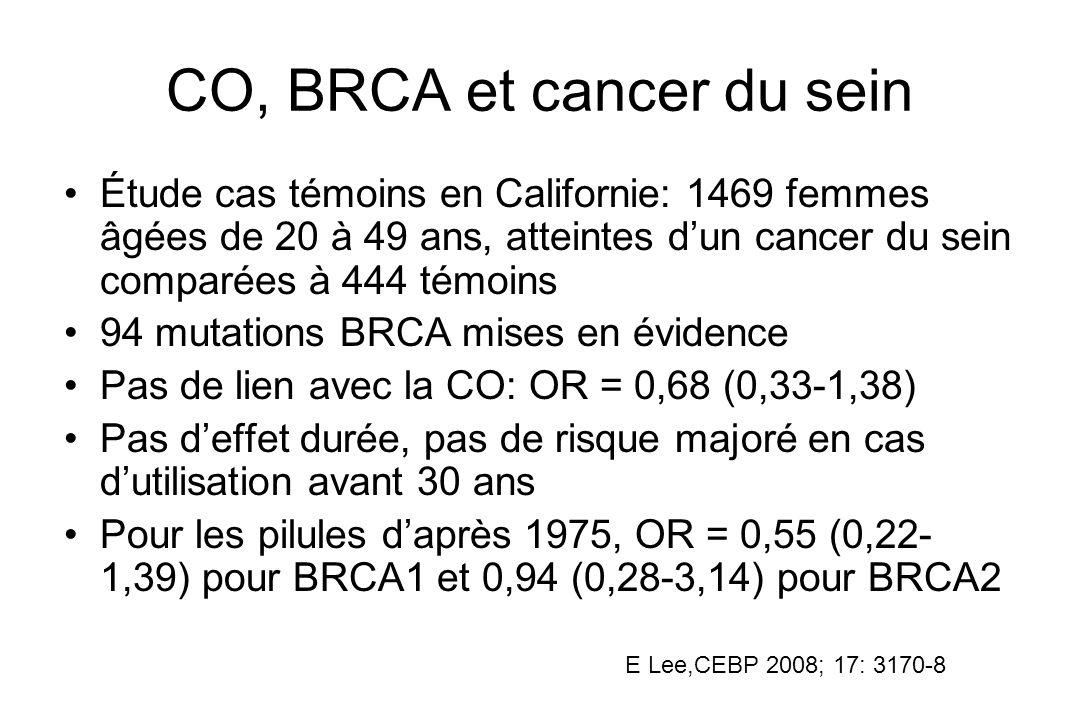 CO, BRCA et cancer du sein Étude cas témoins en Californie: 1469 femmes âgées de 20 à 49 ans, atteintes dun cancer du sein comparées à 444 témoins 94