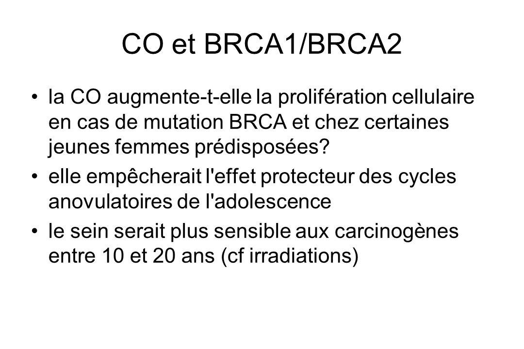 CO et BRCA1/BRCA2 la CO augmente-t-elle la prolifération cellulaire en cas de mutation BRCA et chez certaines jeunes femmes prédisposées? elle empêche