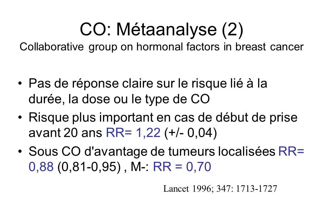 CO: Métaanalyse (2) Collaborative group on hormonal factors in breast cancer Pas de réponse claire sur le risque lié à la durée, la dose ou le type de