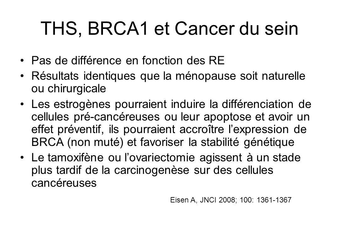 THS, BRCA1 et Cancer du sein Pas de différence en fonction des RE Résultats identiques que la ménopause soit naturelle ou chirurgicale Les estrogènes