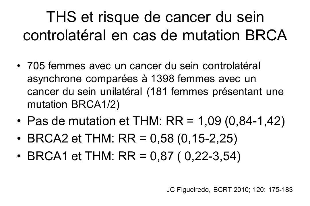 THS et risque de cancer du sein controlatéral en cas de mutation BRCA 705 femmes avec un cancer du sein controlatéral asynchrone comparées à 1398 femm