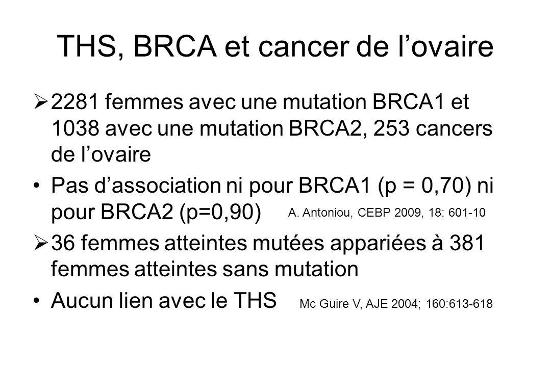 THS, BRCA et cancer de lovaire 2281 femmes avec une mutation BRCA1 et 1038 avec une mutation BRCA2, 253 cancers de lovaire Pas dassociation ni pour BR