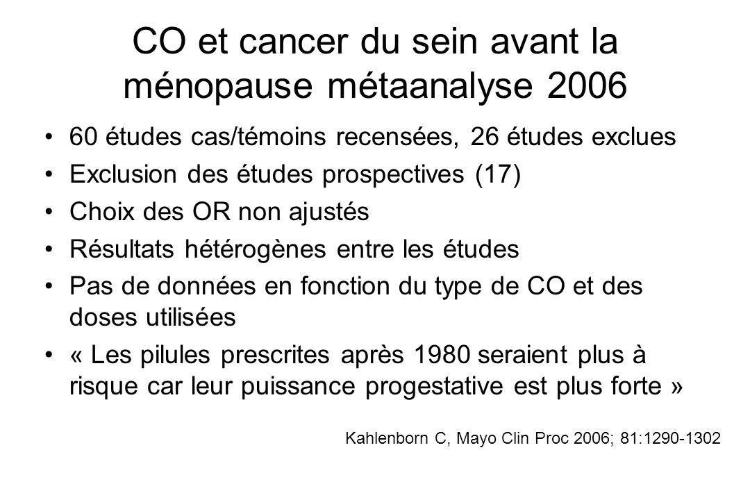 CO et cancer du sein avant la ménopause métaanalyse 2006 60 études cas/témoins recensées, 26 études exclues Exclusion des études prospectives (17) Cho