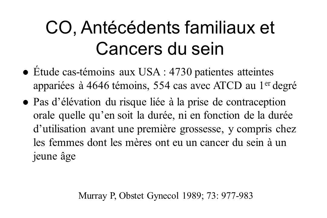 CO, Antécédents familiaux et Cancers du sein l Étude cas-témoins aux USA : 4730 patientes atteintes appariées à 4646 témoins, 554 cas avec ATCD au 1 e