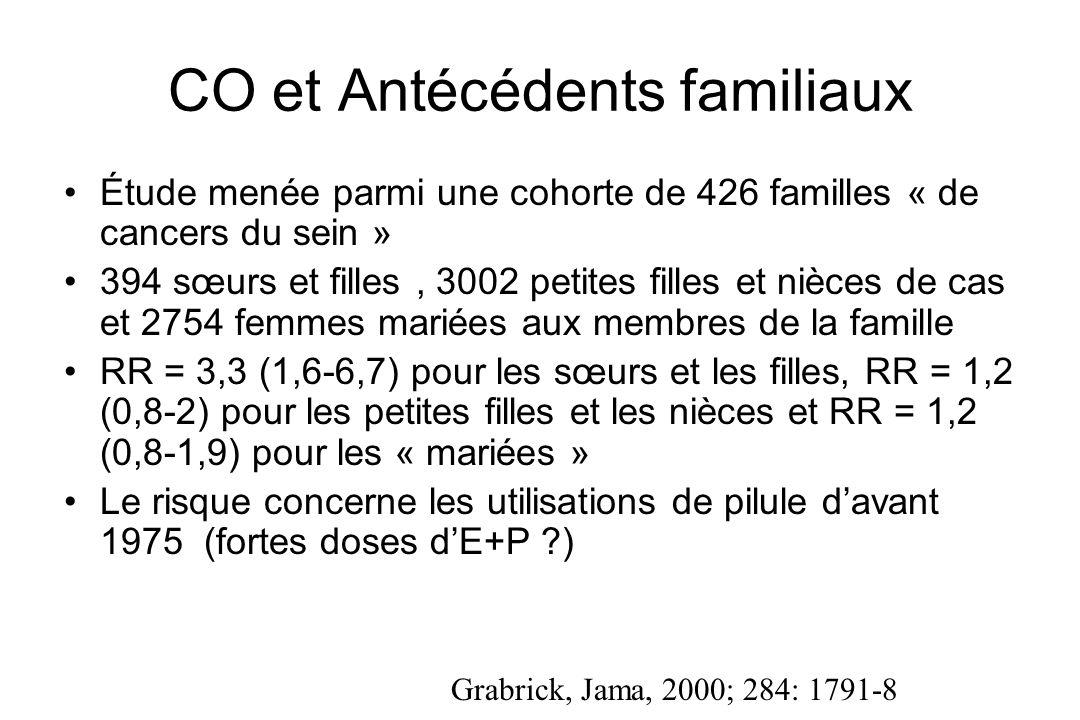CO et Antécédents familiaux Étude menée parmi une cohorte de 426 familles « de cancers du sein » 394 sœurs et filles, 3002 petites filles et nièces de