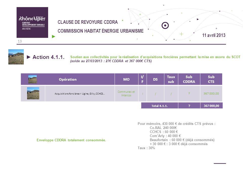 CLAUSE DE REVOYURE CDDRA COMMISSION HABITAT ÉNERGIE URBANISME Action 4.1.1. Soutien aux collectivités pour la réalisation dacquisitions foncières perm