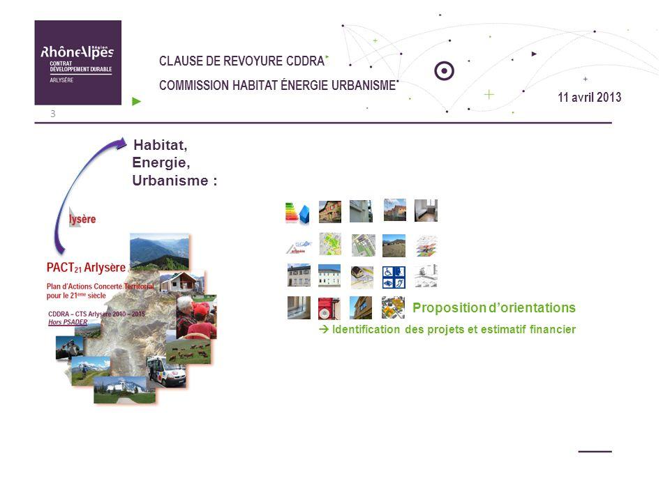 CLAUSE DE REVOYURE CDDRA COMMISSION HABITAT ÉNERGIE URBANISME Habitat, Energie, Urbanisme : Proposition dorientations Identification des projets et es