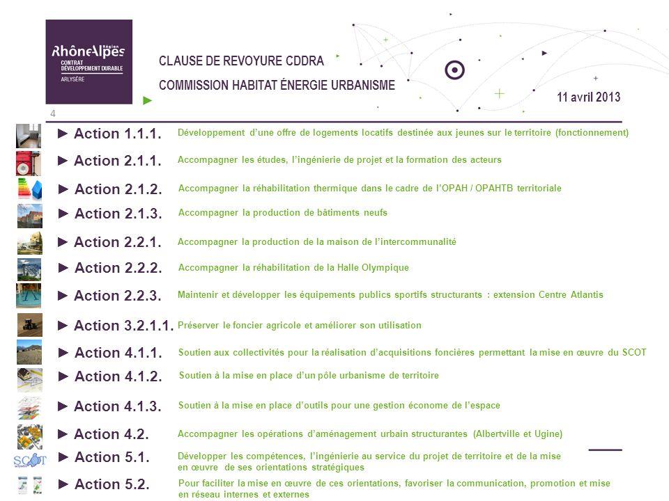 CLAUSE DE REVOYURE CDDRA COMMISSION HABITAT ÉNERGIE URBANISME Action 4.1.3.