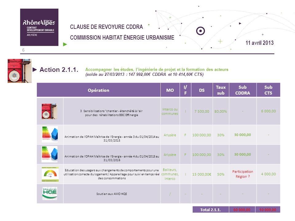 CLAUSE DE REVOYURE CDDRA COMMISSION HABITAT ÉNERGIE URBANISME OpérationMO I/ F DS Taux sub Sub CDDRA Sub CTS 3 Sensibilisations