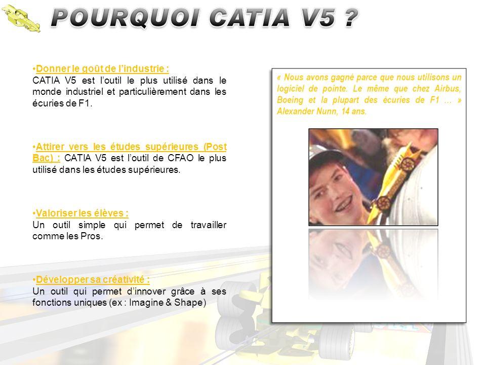 Donner le goût de lindustrie : CATIA V5 est loutil le plus utilisé dans le monde industriel et particulièrement dans les écuries de F1.