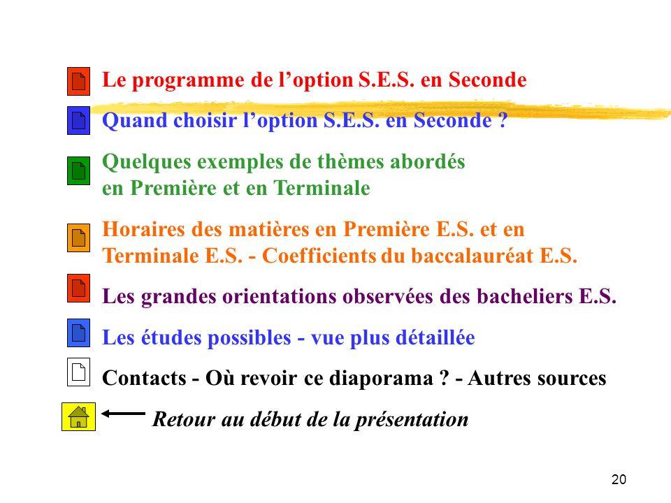 20 Le programme de loption S.E.S. en Seconde Quand choisir loption S.E.S. en Seconde ? Quelques exemples de thèmes abordés en Première et en Terminale