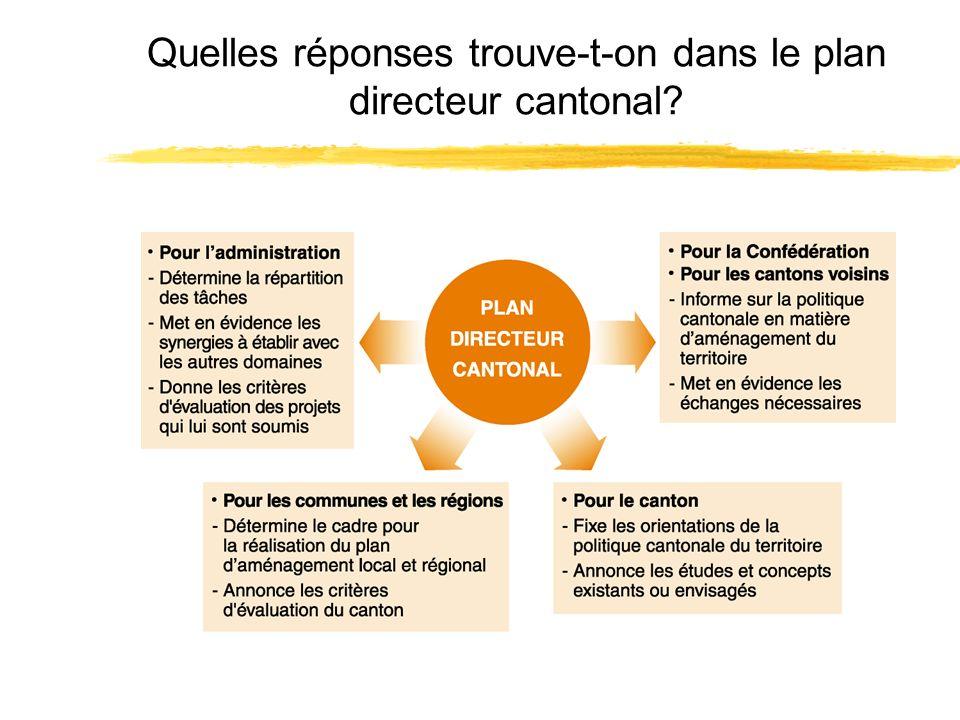 Quelles réponses trouve-t-on dans le plan directeur cantonal?