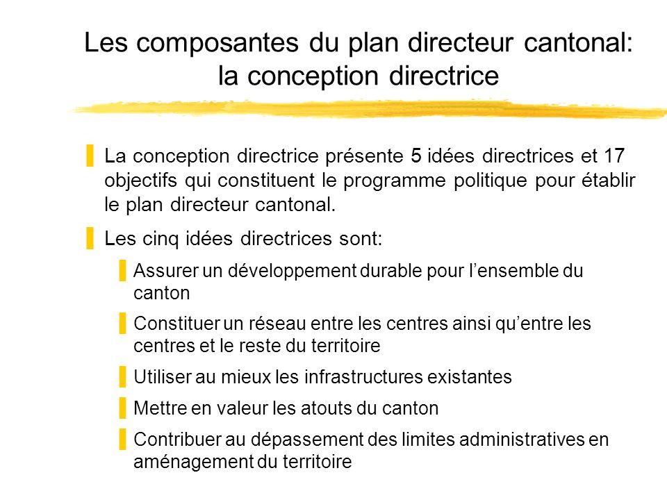 Les composantes du plan directeur cantonal: la conception directrice La conception directrice présente 5 idées directrices et 17 objectifs qui constituent le programme politique pour établir le plan directeur cantonal.