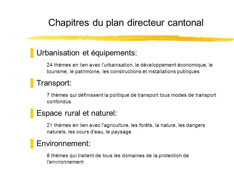Chapitres du plan directeur cantonal Urbanisation et équipements: 24 thèmes en lien avec l'urbanisation, le développement économique, le tourisme, le