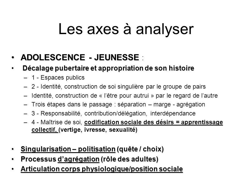 Les axes à analyser ADOLESCENCE - JEUNESSEADOLESCENCE - JEUNESSE : Décalage pubertaire et appropriation de son histoire –1 - Espaces publics –2 - Iden