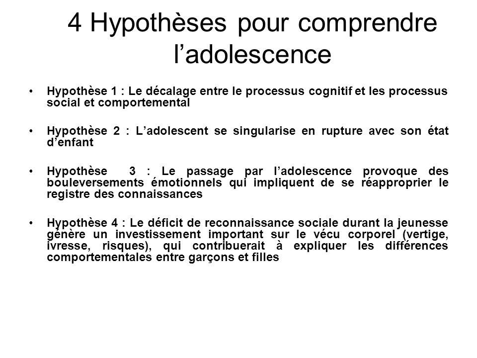 4 Hypothèses pour comprendre ladolescence Hypothèse 1 : Le décalage entre le processus cognitif et les processus social et comportemental Hypothèse 2