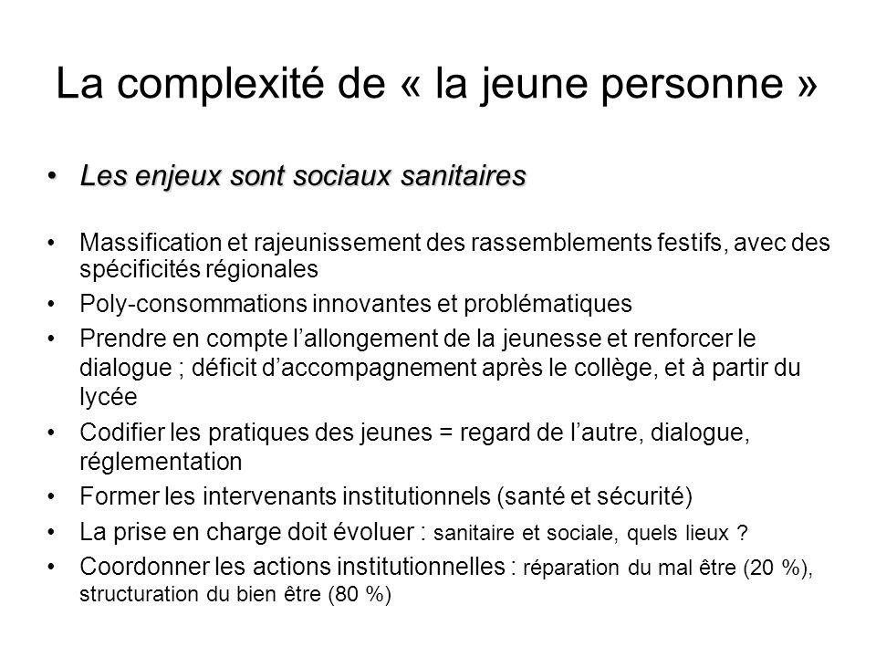La complexité de « la jeune personne » Les enjeux sont sociaux sanitairesLes enjeux sont sociaux sanitaires Massification et rajeunissement des rassem