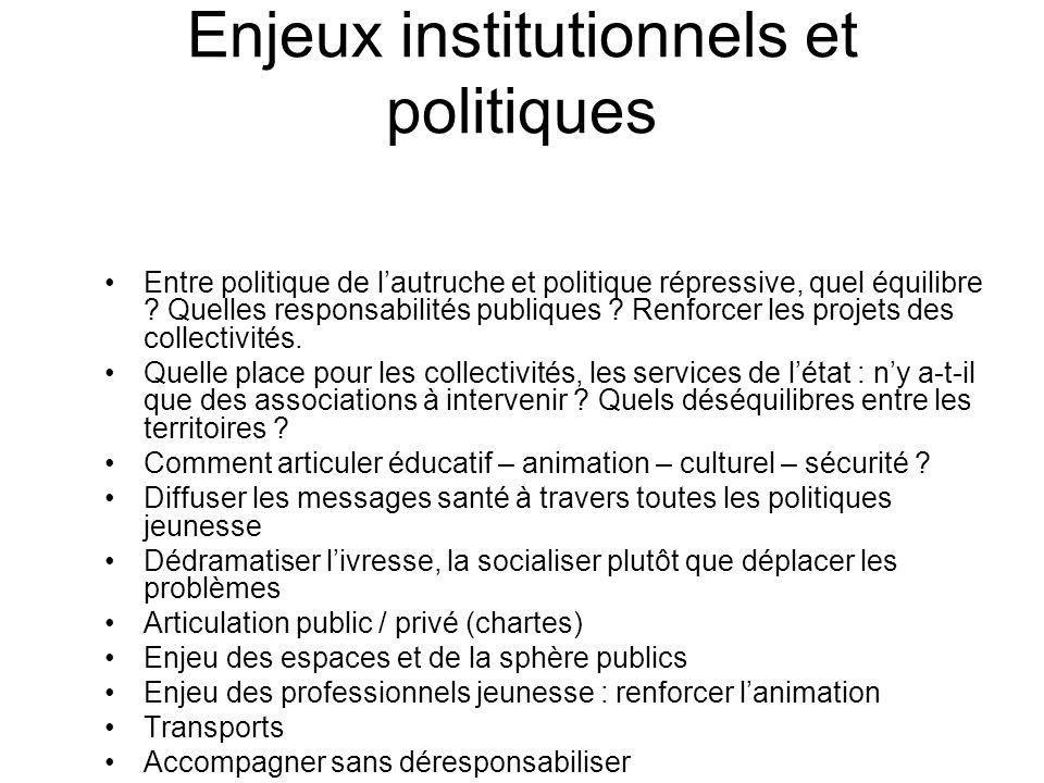 Enjeux institutionnels et politiques Entre politique de lautruche et politique répressive, quel équilibre ? Quelles responsabilités publiques ? Renfor