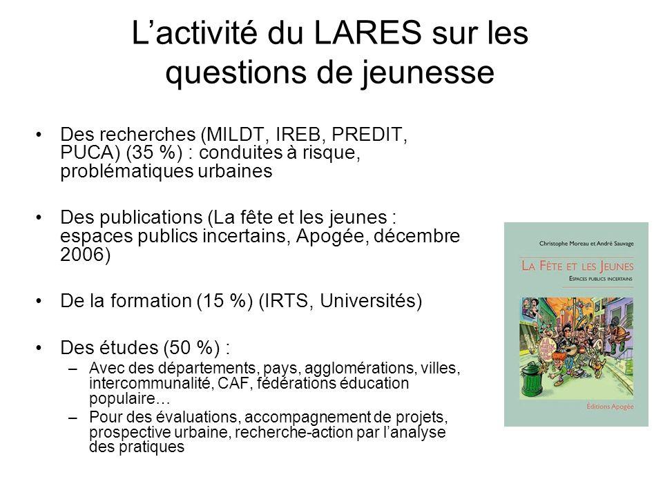Des recherches (MILDT, IREB, PREDIT, PUCA) (35 %) : conduites à risque, problématiques urbaines Des publications (La fête et les jeunes : espaces publ